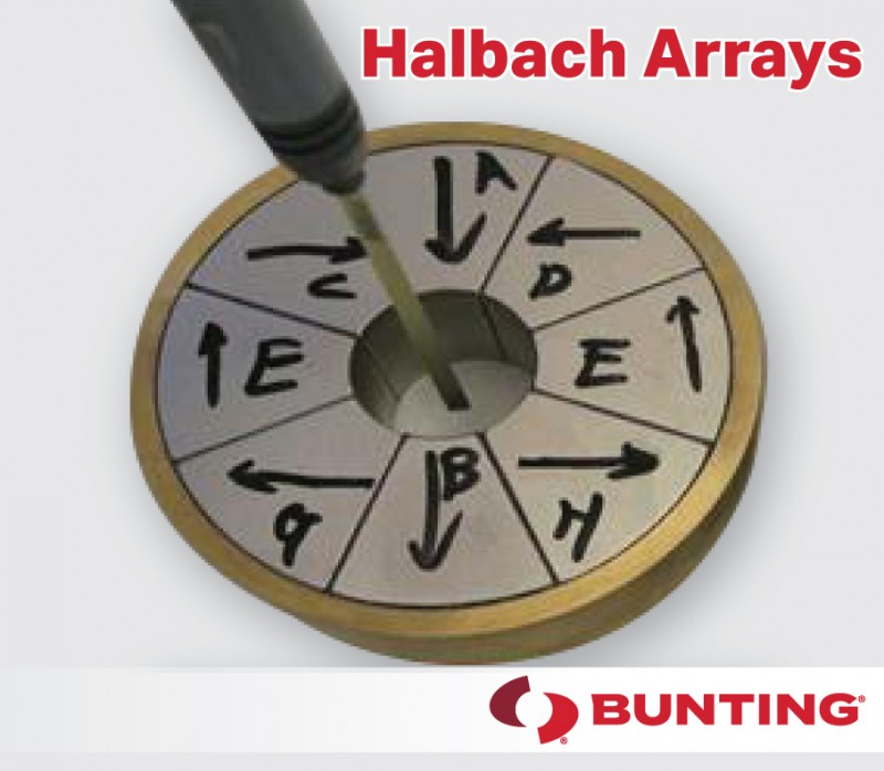 What is a Halbach Array Magnetic Assembly?
