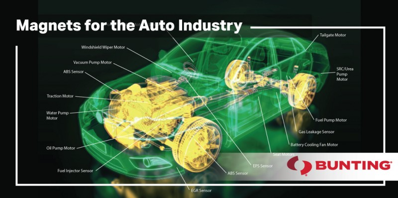 Magnetic Applications for the Automotive Industry